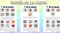 Os dejamos este fantástico material que Cristina González Otto ha querido compartir con todos nuestro seguidores, ella comparte un montón de recursos geniales en su cuenta de Instagram @derechoavolar Cristina […]