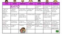 Nuevo calendario de Inteligencias Múltiples del mes de mayo con diferentes actividades y propuestas.