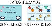 ⭐️🅂🄴🄼🄴🄹🄰🄽🅉🄰🅂 🅈 🄳🄸🄵🄴🅁🄴🄽🄲🄸🄰🅂⭐️ . . ☑️ ᴄᴏɴᴛɪᴇɴᴇ: 36 tarjetas con dos dibujos cada una, para describir las semejanzas y diferencias entre ellos DESCARGA LAS ACTIVIDADES EN PDF semejanzas y diferencias […]