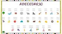 El siguiente recurso es un material ideal para que alumno tenga pegado en su mesa ya que se trata de un apoyo visual del abecedario. En él, aparecen todas las […]