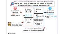 Os comparto las tarjetas explicativas y la plantilla que he preparado para trabajar el algoritmo de la división con mis alumnos de tercero de primaria. La plantilla la utilizamos metida […]
