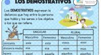 Podemos mencionar que los demostrativos son palabras que hacen la función, según el contexto gramatical, de pronombre o de determinante (también llamado adjetivo determinativo). Así mismo, permiten diferenciar diversos referentes […]