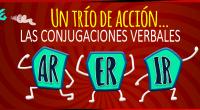 Los verbos indican acción, lo que sucede o lo que se hace. Y en español se dividen el 3 categorías o conjugaciones, según su terminación. El infinitivo es la forma […]