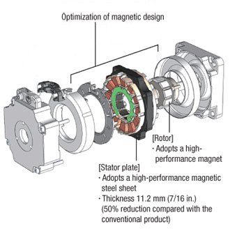 Easy to Use, Simple Operation Brushless DC Motor (BLDC