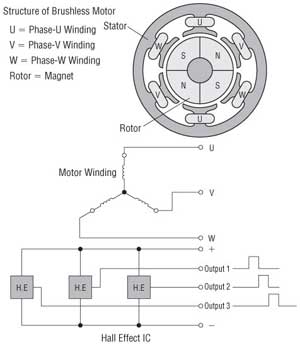 Ac Linear Actuator Wiring Diagram Speed Control Motor Systems Overview