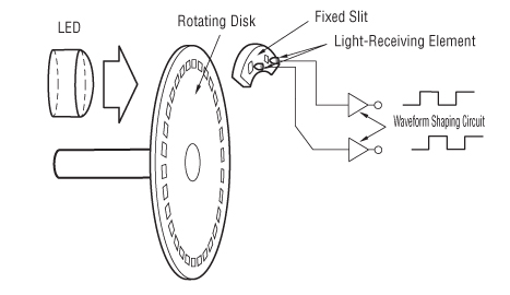Servo Motor Glossary of Terms