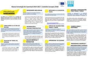 Nueva estrategia de juventud 2019-2027 Comisión Europea