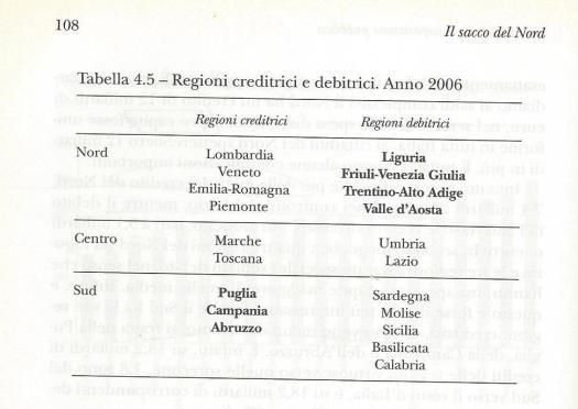 5-saldi-regioni-ricolfi