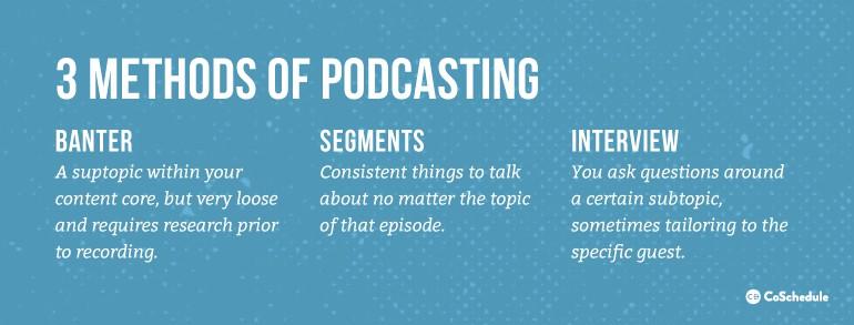 3 metodi per il podcasting