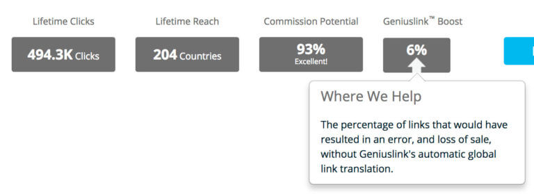 GeniusLink lets you boost your international conversions