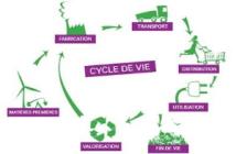 Réseau EcoSD en écoconception