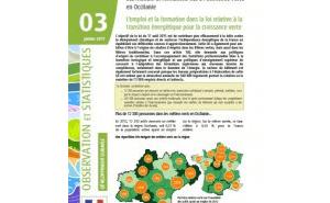 métiers de l'économie verte en occitanie