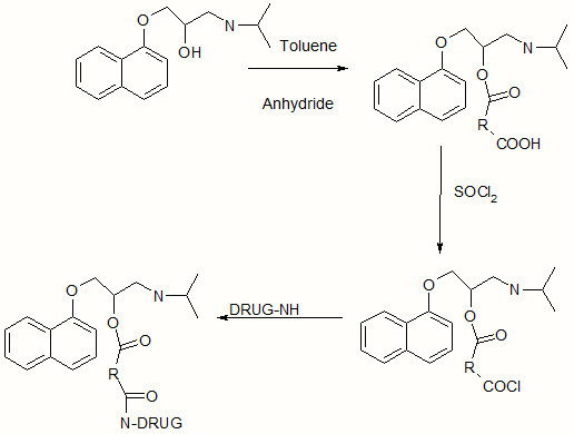 Synthesis and Hydrolysis Kinetic Study of Few Co-drugs of