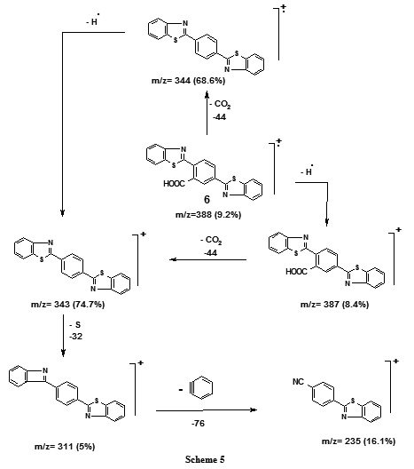 Synthesis of Some New Heterocyclic Nitrogen Compounds