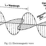 Development trends in Conductive Nano-Composites for