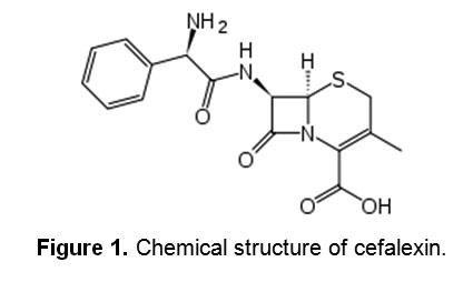 Biosuperabsorbent Hydrogel Based on Alginate-g-PolyAA