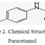 Simultanious Determination of Related Organic Impurities