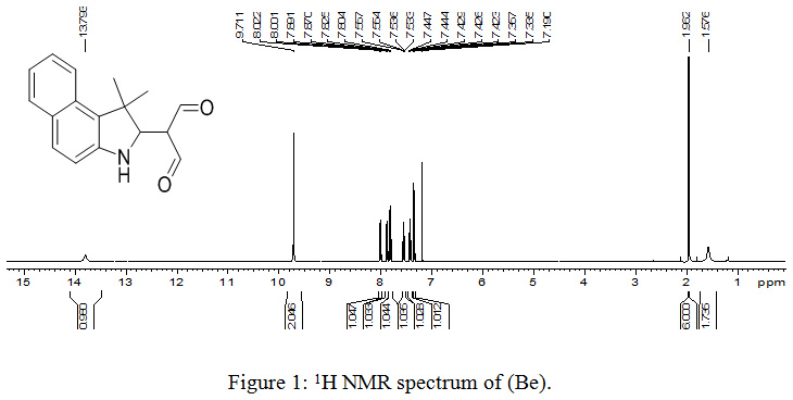 Synthesis and Evaluation of Cytotoxicity Effect of New