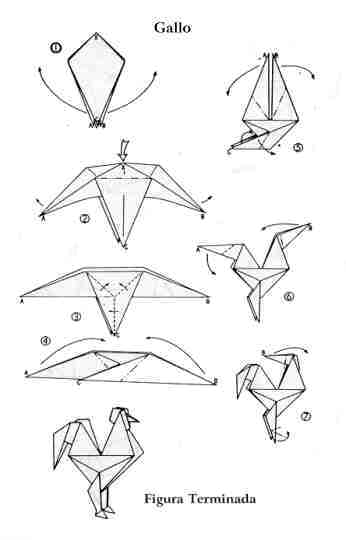 origami hummingbird diagram instructions double helix labeled mike s links birds seagull 1