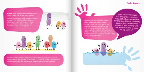 Illustrations in the style of thumb paintings depicting a case study in the OPFS annual report 2012