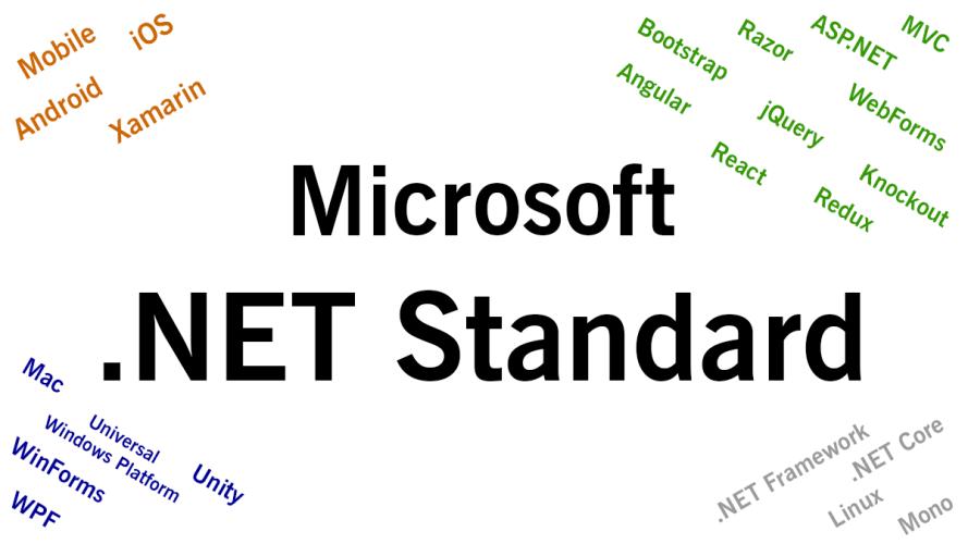 Microsoft dotNet Standard Technologies