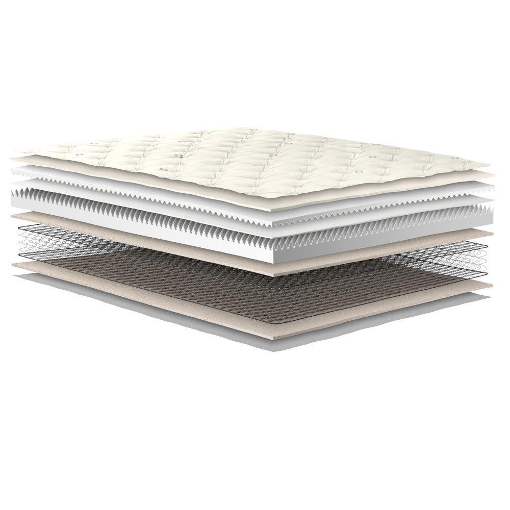 regency sapphire eurotop mattress