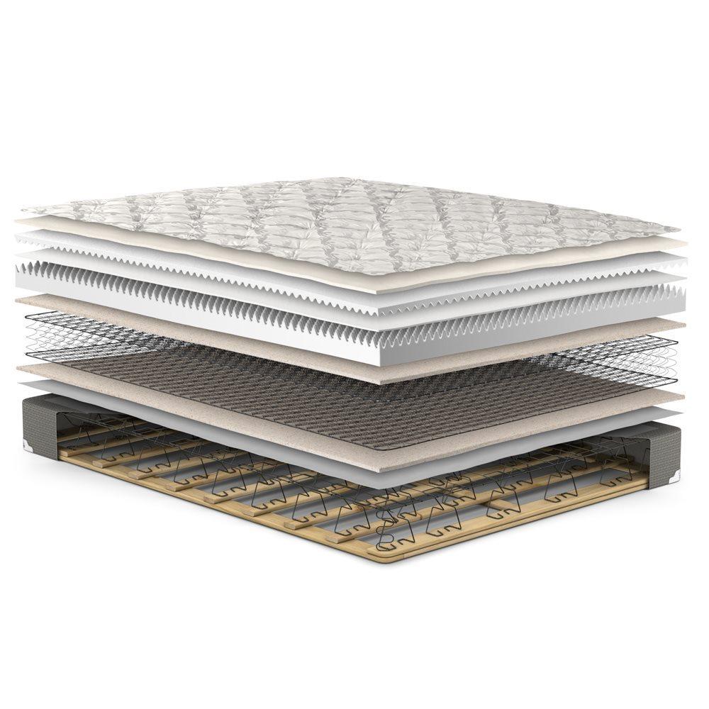 regency sapphire eurotop mattress set