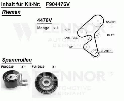 Courroie de distribution Kit distribution Peugeot 107 206