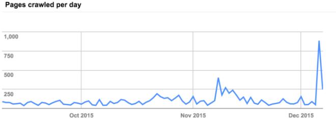 https-google-crawling