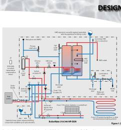 once installed and commissioned the integration of all the heat pump domestic  [ 1190 x 1067 Pixel ]