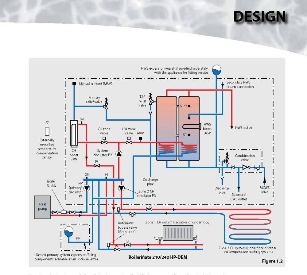 medium resolution of once installed and commissioned the integration of all the heat pump domestic