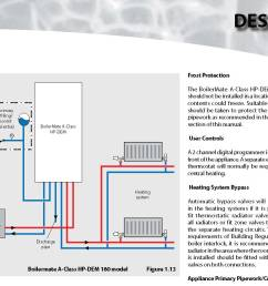 suitable precautions should be taken to protect the heat pump pipework as recommended in the  [ 1190 x 881 Pixel ]