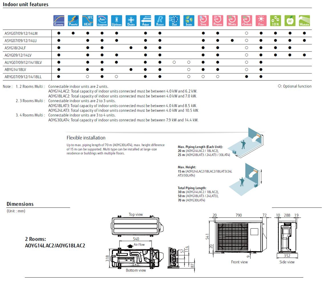 fujitsu inverter wiring diagram dual battery ford ranger air conditioning aoyg18lac2 multi split