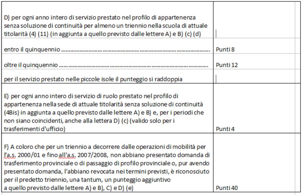 Mobilità Personale Ata 201819 Le Tabelle Valutazione