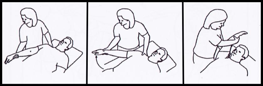 Shoulder Pain | Orlando Neuro Therapy
