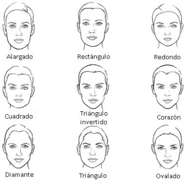 Tipos de rostros: cuáles son los aretes más indicados