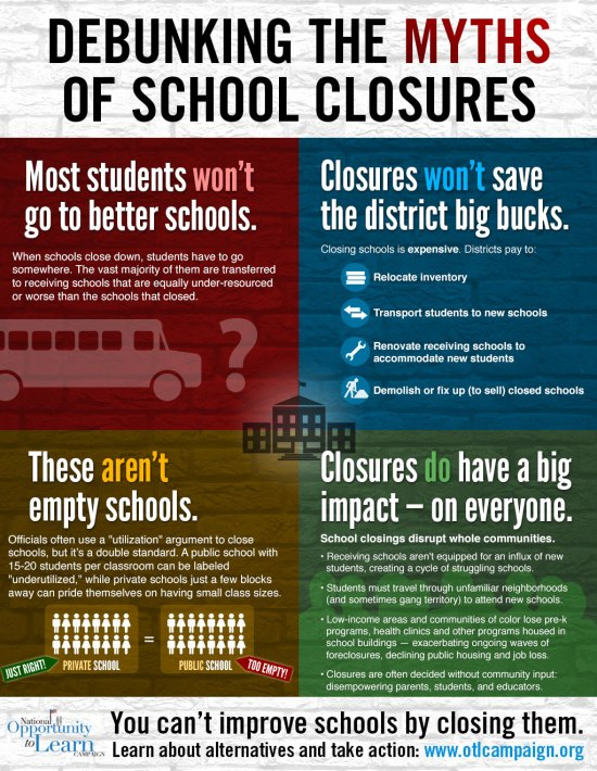 debunking the myths of school closure