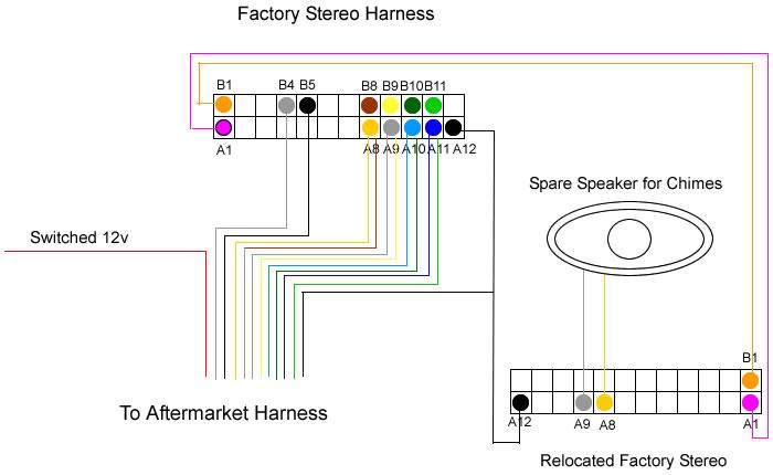 gm delco radio wiring diagram sailing ship sail hhr harness chevy custom factory headlights com camaro diagrams and schematics lights for temp gauge truck