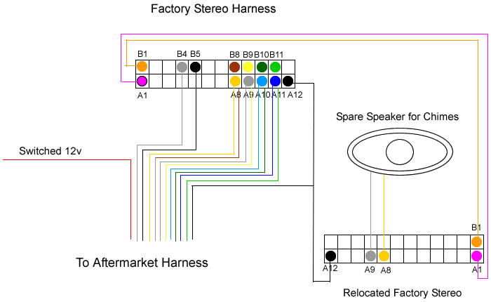 2000 Radio Harness DIY Audio & Electronics Forum J Body Org