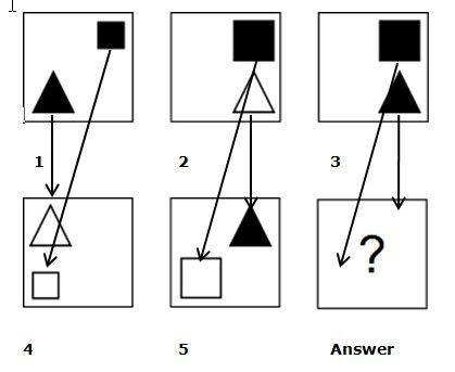 The abstract reasoning test