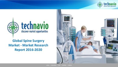 Photo of Growing Popularity of MI Spinal and Robot-assisted Surgeries Predicted to Drive the Global Spine Biologics Market Until 2020, Says Technavio