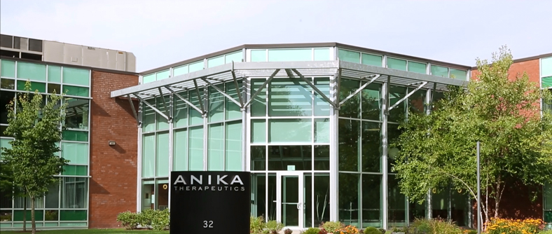 THE OLD MUTUAL GLOBAL INVESTORS UK LTD. INVESTS $901,000 IN ANIKA THERAPEUTICS INC. (ANIK)