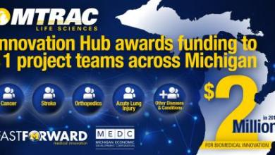Photo of Over $2 million in funding announced for biomedical innovations across the State of Michigan