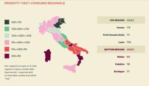 Dati Osservatorio Immagino Nielsen GS1 Italy 2018 – Fonte: Sito EssereAnimali