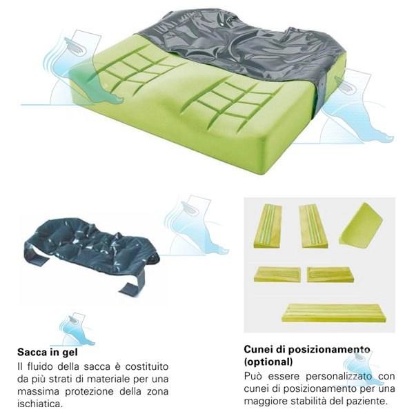 Cuscino Antidecubito per Carrozzina Matrx FloTech Image Invacare  Ortopedia Malpighi