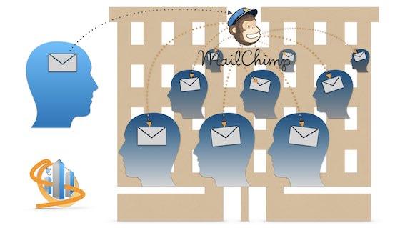 E-mail-marketing-per-lamministratore-di-condominio