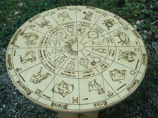 Зодии хороскопи и стрология