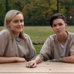 Orange Is the New Black – 3. Sezon