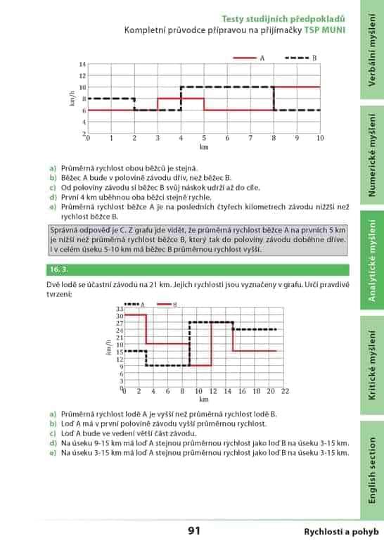 Učebnice TSP_Page_091