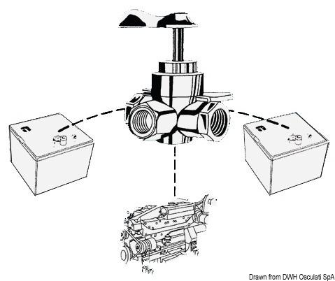 Wiring Diagram Database: 3 Way Fuel Valve Diagram